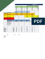 Requerimientos-de-riego-1 grupo 4.xlsx