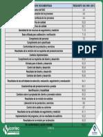 Informacion Documentada ISO 9001