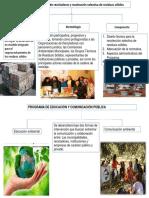 Diapositiva de Reuso y Resiclaje