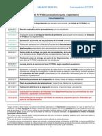 Calendario TI TFG Medicina 2017 18