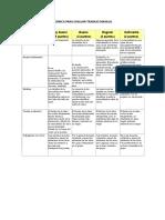 rbrica_para_evaluar_trabajo_manual.doc