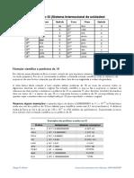 PrefixosSI+NotacaoCientifica