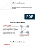 Dcn_chapter 1_Basic Network Concepts
