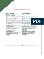 Apuntes de Historia de La Música - Pg 123-142