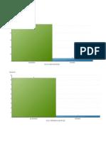Percentual de Respostas CPA - Até o Momento