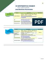 Fac.Com.Compconsumidor iv cicloFuentesrecomen (1).doc