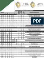 TABLA DE ACEROS Y SUS APLICACIONES.pdf