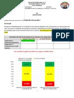 formatos - tareaCT
