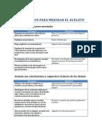 1 Protocolos Indagación Alegato ES
