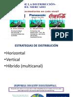 Sistema de Mercadotecnia Vertical, Horizontal, Hibridos