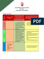 MA264 Matriz de Habilidades PC3 2018-1