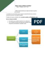 Resumen de Empresa Sostenible