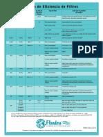 Flanders-Eficiencia.pdf