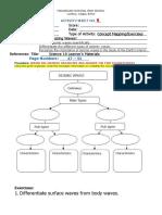 Science 10 Activity Sheet 9