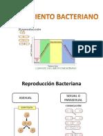 Clase 4 - Crecimiento Bacteriano.pptx
