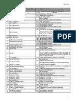Tabela de Classes Processuais
