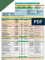 DGCA Directory.pdf