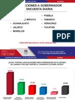 2018 Elección Gobernadores 22 Junio