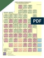 Mapa_%20Tutorial_Lic._Electr%F3nica.pdf