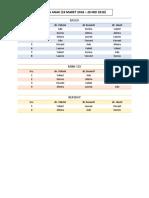 Daftar Nama Kasus Minicex Referat Anak