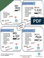 Brosur Mitra Nusantara Teknologi