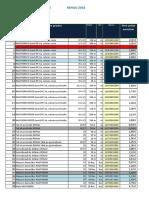 Prețuri-catalog-REHAU-2018-Sistemul-RAUTHERM.pdf