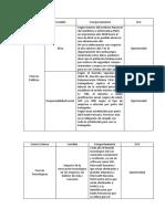 Factor Externo- Interno- Adriel (Julio) Este Sí Si Si 27-06