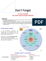 Don't Forget - Amr.pdf