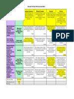 edu299portfolio self assessment matrix