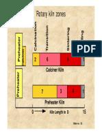 363733865-Rotary-Kiln-Zones.pdf