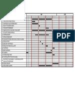 Bar Chart Schedule