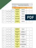 2. Cronograma de Talleres Metas 10 PI 2018 12