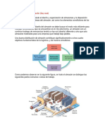 Logistica Lay Out