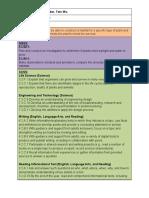 stem learning experience- plant habitats- grade 2