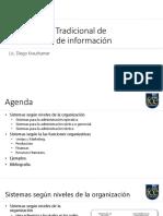 Ti-fce-uba- u4- Clasificacion Tradicional de Sistemas