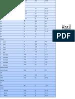 Hasil Lab Slide