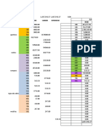 Monografía del proceso contable