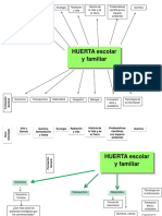 Proyecto Huerta Modif