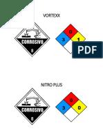 Características Sustancias Peligrosas Utilizadas