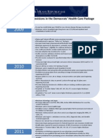 Ways and Means Health Care Timeline