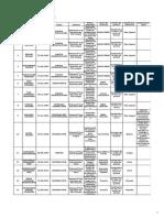 Listas PP CJ - Lista Presos Políticos Actualizada