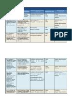 evaluacion_en _tabla (1).pdf