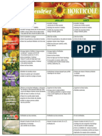 Guide Horticole