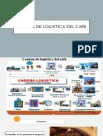Cadena de Logistica Del Cafe