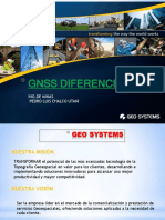 CURSO GPS