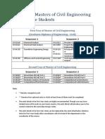 Masters Study Plan