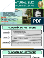Naturalismo de Nietzsche