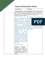 Capstone Project and Dissertationrevised Mfdumlao