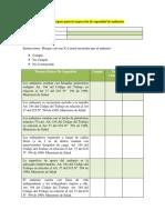 Lista de Chequeo Para La Inspección de Seguridad de Andamios