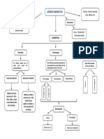 mapa conceptual género narrativo 5°